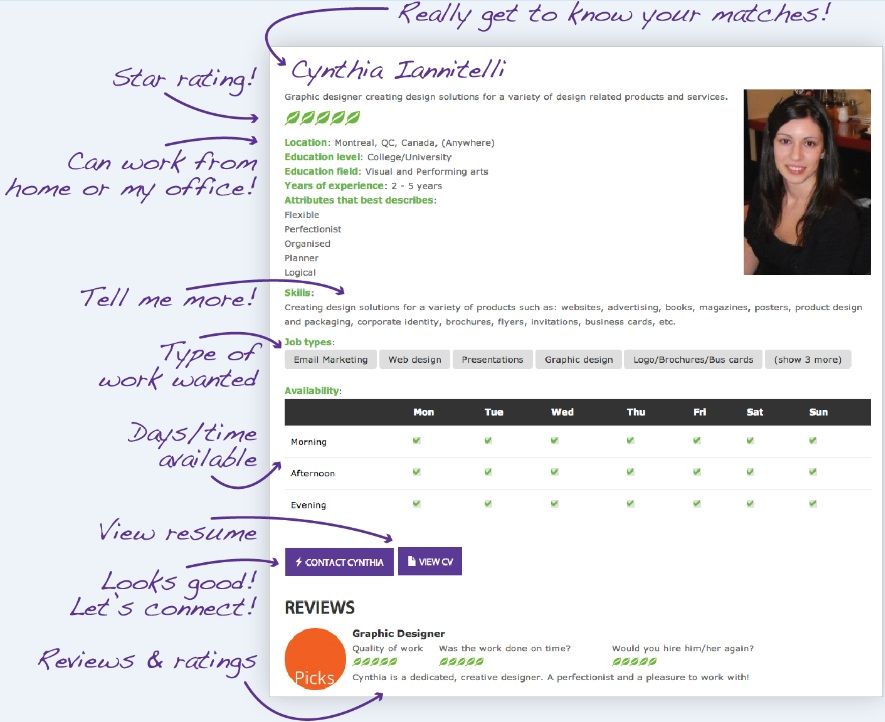 Workhoppers profile