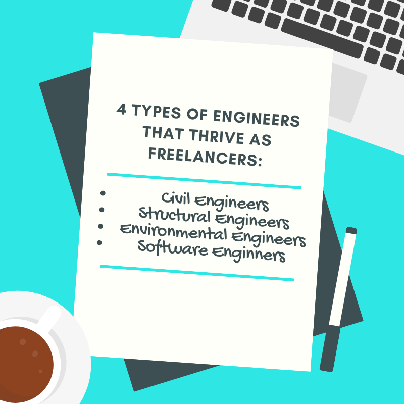 Image that says types of freelance engineers that thrive as freelancers: Civil, Structural, Environmental. Software