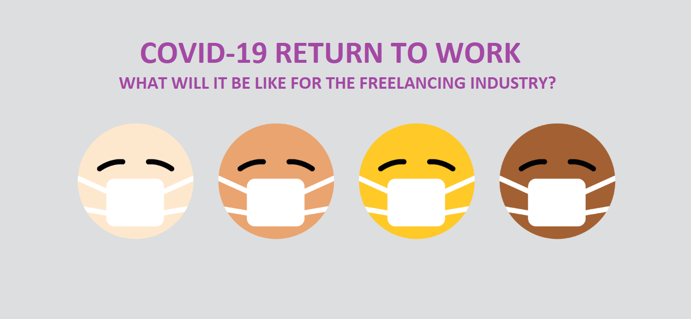 Text COVID-19 Return to Work what it will be like for the freelancing industry purple writing with cartoon images of faces with masks on